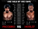 ">Manny ""PACMAN"" Pacquiao vs ""Sugar"" Shane Mosley - Tale of the Tape"
