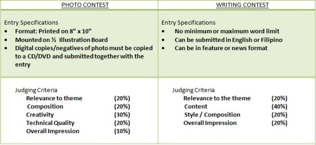 Ramon Magsaysay Essay Competition now in its last two weeks