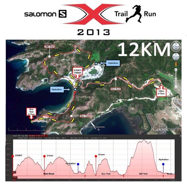 Salomon X-Trail Pilipinas 2013 12K Route Elevation