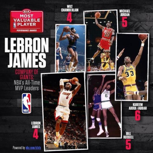 Lebron James 4th MVP