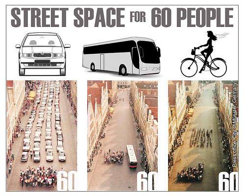Street Space for 60 People