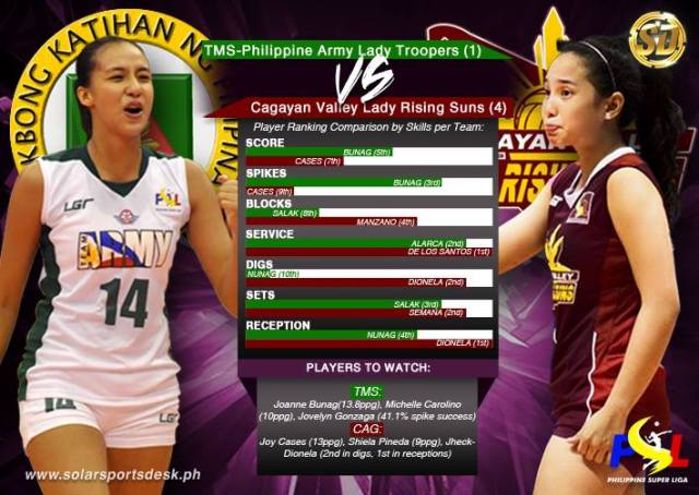 PSL Semifinals PA vs Cagayan Valley