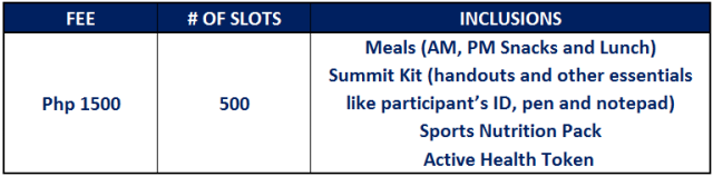 Runner's Summit Fee