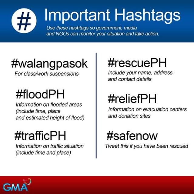 Importang hashtags