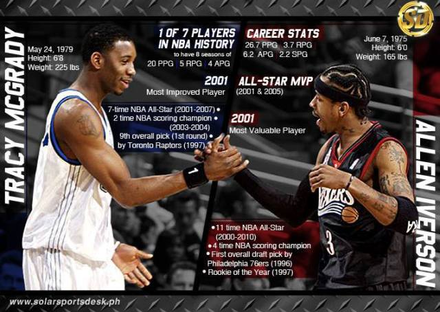 T-Mac & The Answer