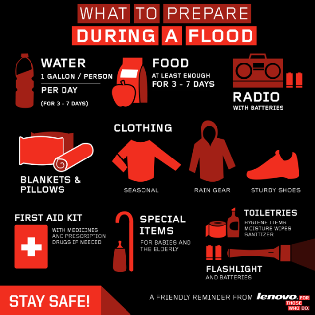 What to Prepare during a Flood