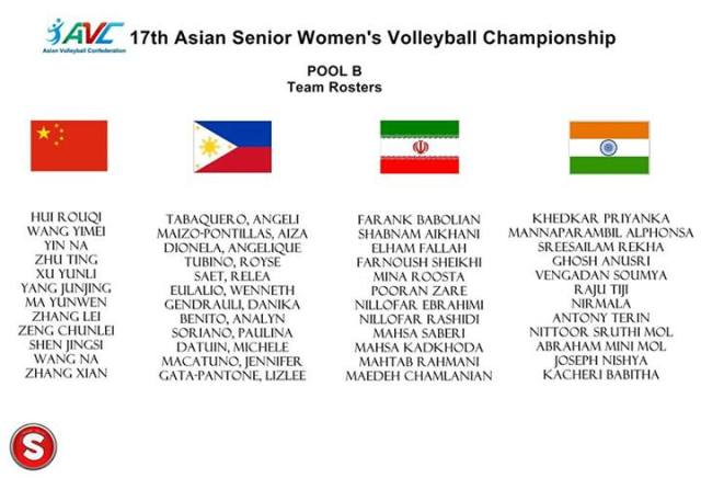 17th Asian Senior Women's Volleyball Championship - Pool B Team Rosters