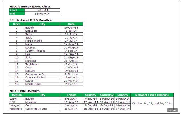 Kalongkong Hiker Milo Schedule of Events