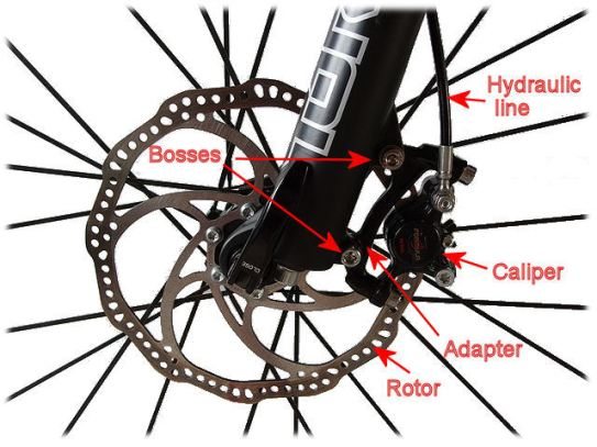 Kalongkong Hiker disc brake