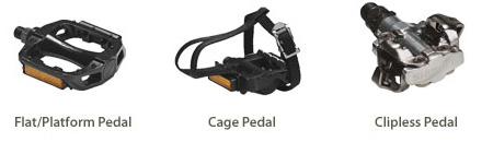 Kalongkong Hiker Type of Pedals