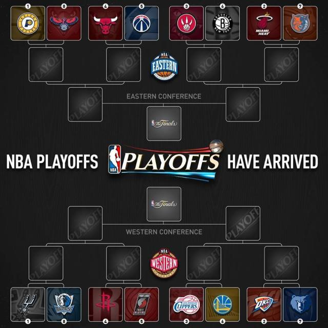 NBA Playoffs Have Arrived