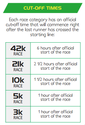 Kalongkong Hiker - 38th MILO Marathon Metro Manila Leg Race Cut-off Times