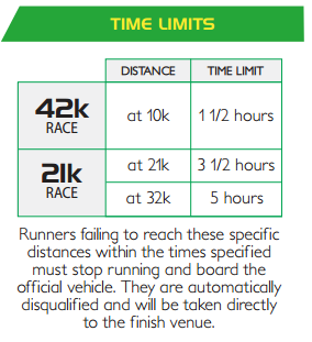Kalongkong Hiker - 38th MILO Marathon Metro Manila Leg Race Time Limit