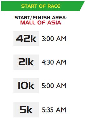 Kalongkong Hiker - 38th MILO Marathon Metro Manila Leg Race Times