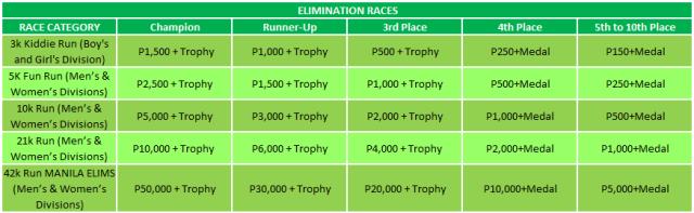 Kalongkong Hiker - 38th MILO Marathon Prize