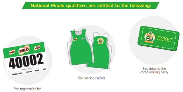 Kalongkong Hiker - 38th MILO Marathon Qualifier Entitlements