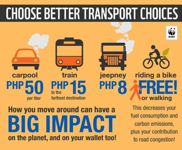 Kalongkong Hiker - WWF Transport