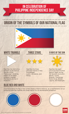 PHL Independence Day
